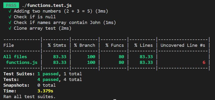 שוב, פלט מפורט יותר שמראה שלא כל הפונקציות נבדקות.